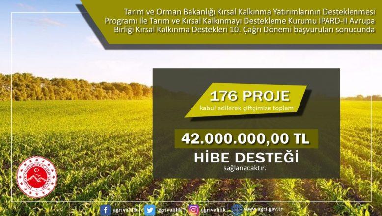 Ağrı'da Kırsal Kalkınmaya 176 Projeye 42 Milyon Lira Hibe Sağlanacak
