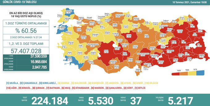 Sağlık Bakanı Koca güncel koronavirüs verilerini açıkladı!