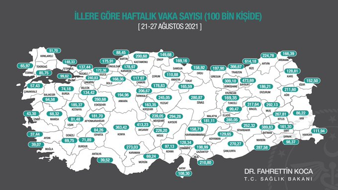 Sağlık Bakanı Koca, illere göre Kovid-19 vaka sayılarını açıkladı